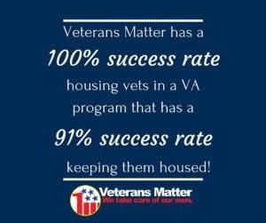 Homeless Veterans - 91% Success